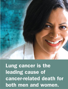 Lung cancer is the leading cause of cancer-related death fo both men and women